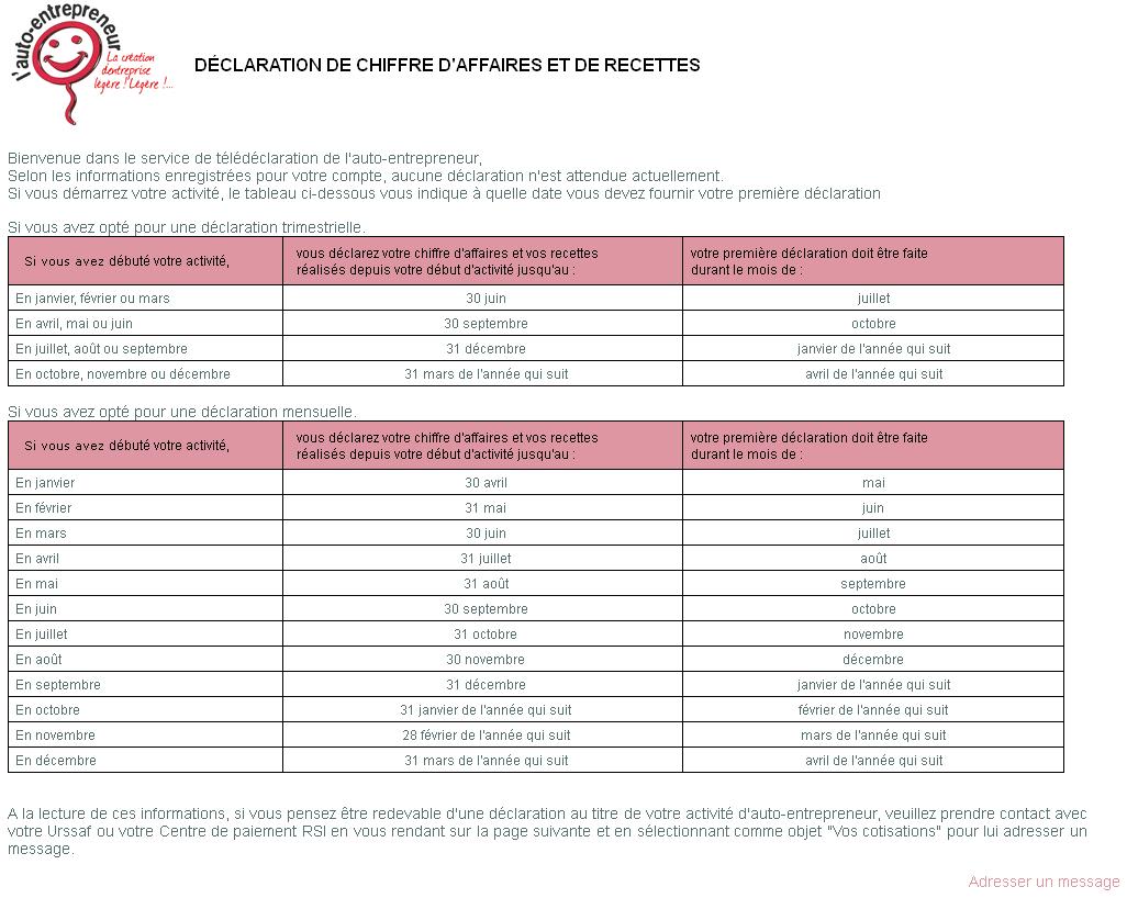 Quelques liens utiles - Declaration auto entrepreneur chambre des metiers ...